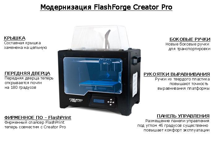 Улучшения 3D принтера FlashForge Creator Pro