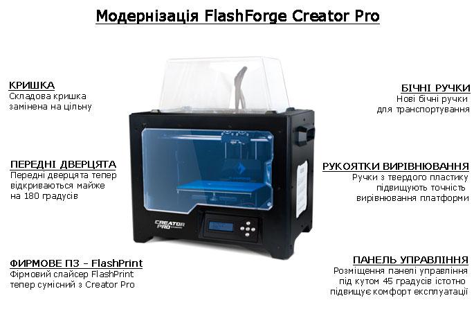 Поліпшення 3D принтера FlashForge Creator Pro