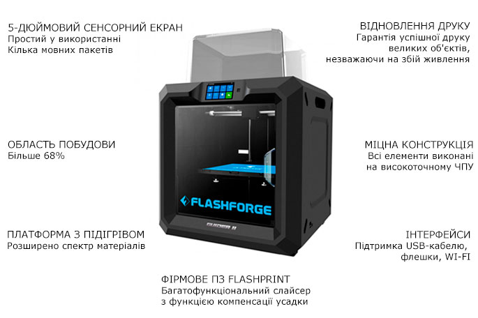 Переваги 3D принтера FlashForge Guider II