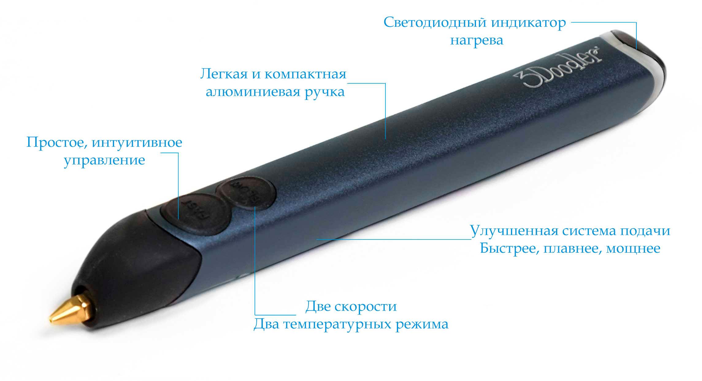 Переваги 3D ручки 3Doodler Create