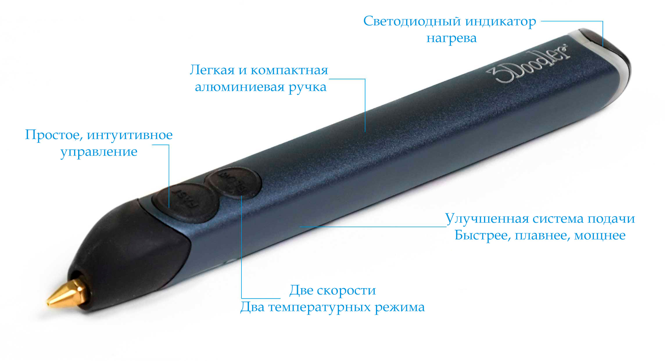 Преимущества 3D ручки 3Doodler Create